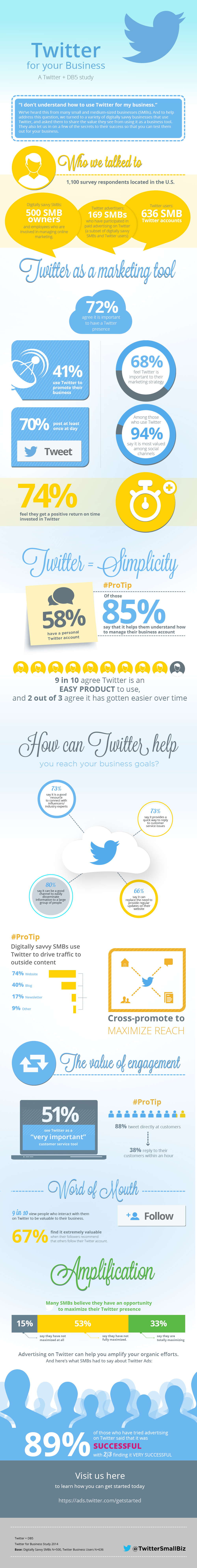 twitter-business-marketing-tool