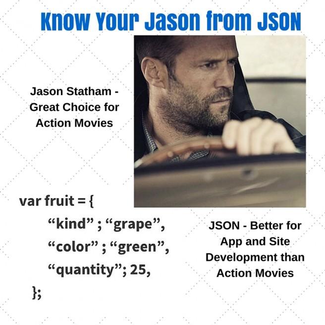 JSON Jason Statham